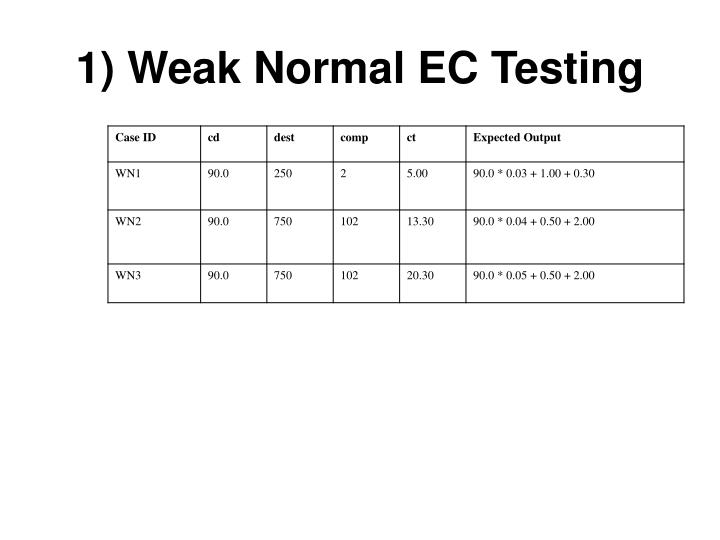 1) Weak Normal EC Testing