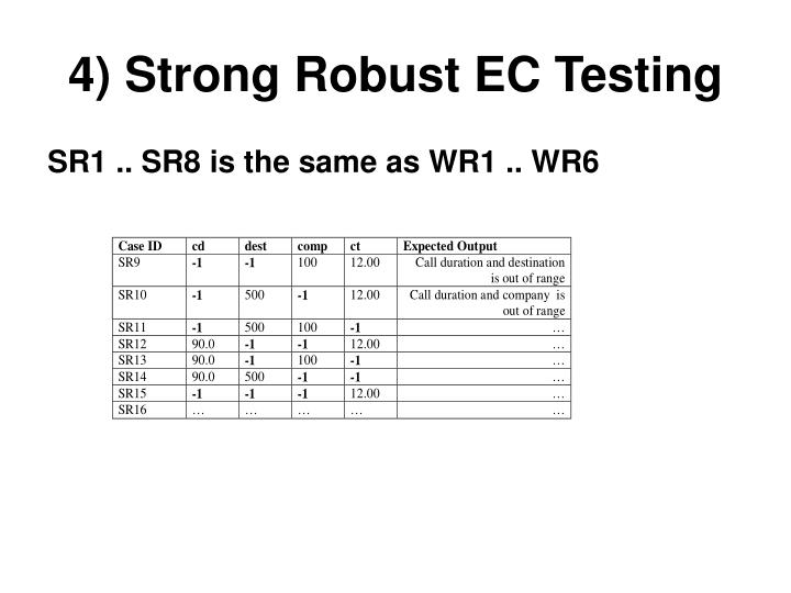 4) Strong Robust EC Testing