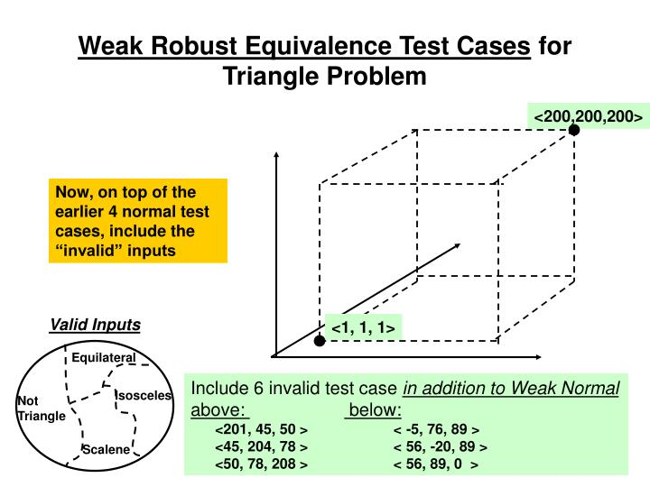 Weak Robust Equivalence Test Cases