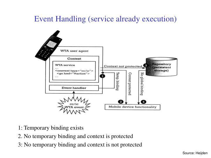 Event Handling (service already execution)