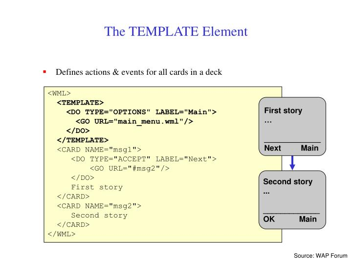 The TEMPLATE Element