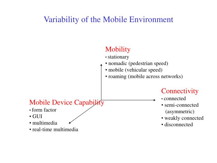 Variability of the Mobile Environment