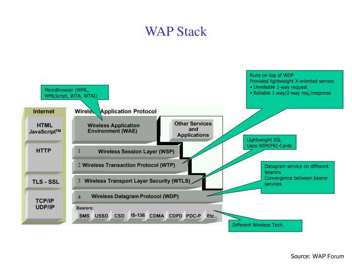 WAP Stack