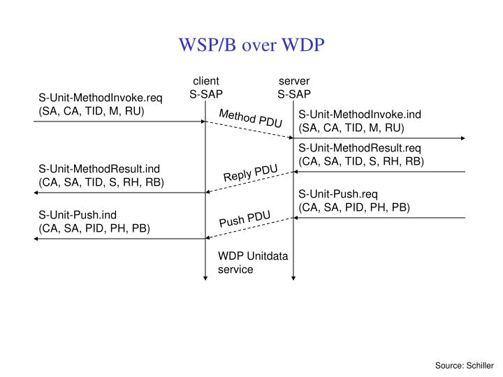 WSP/B over WDP