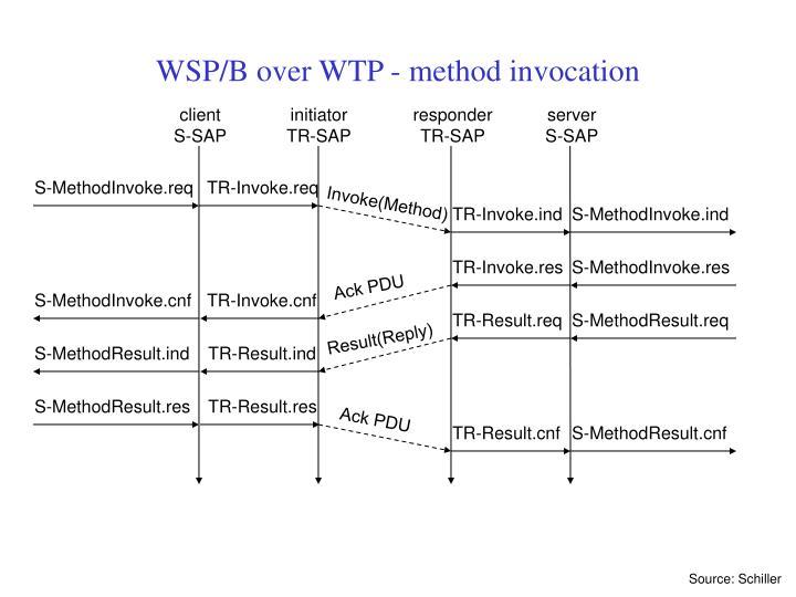 WSP/B over WTP - method invocation