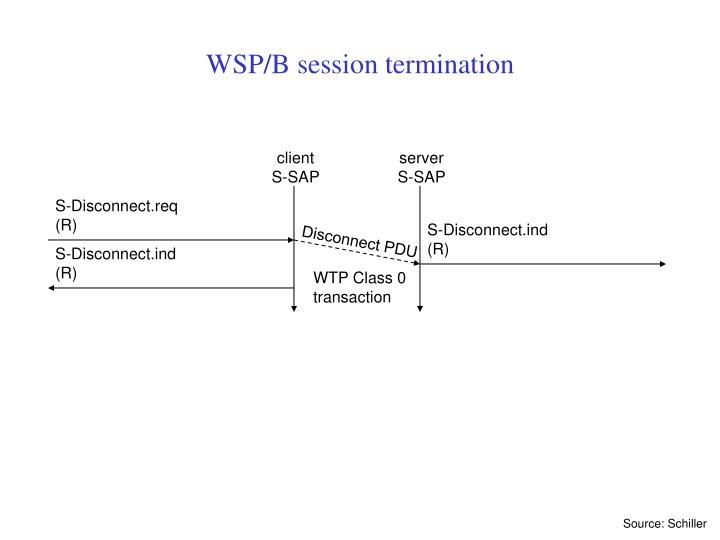 WSP/B session termination
