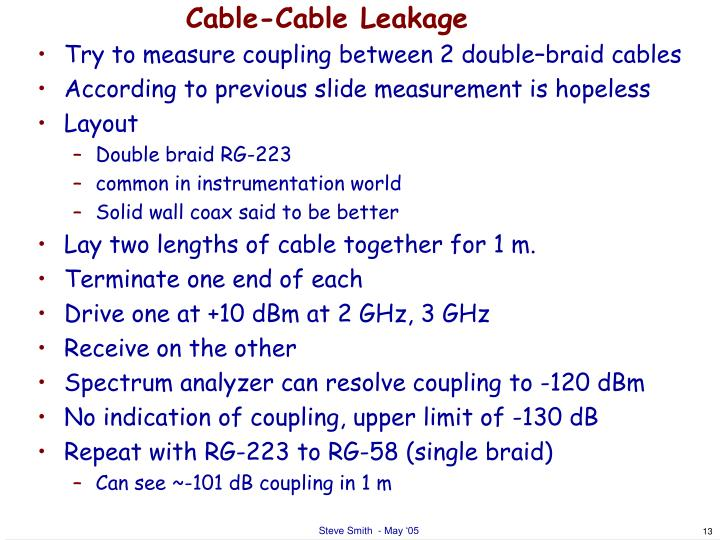 Cable-Cable Leakage