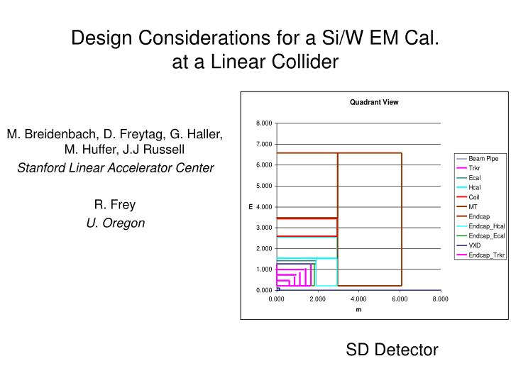 design considerations for a si w em cal at a linear collider