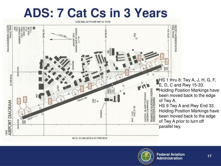 ADS: 7 Cat Cs in 3 Years