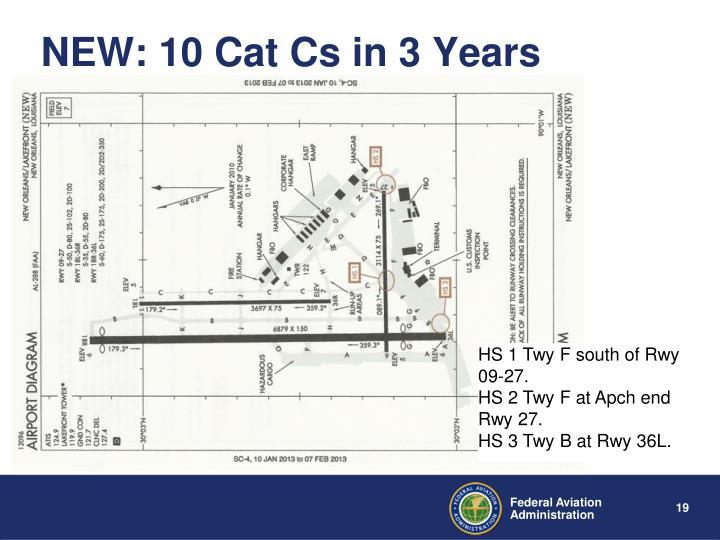 NEW: 10 Cat Cs in 3 Years