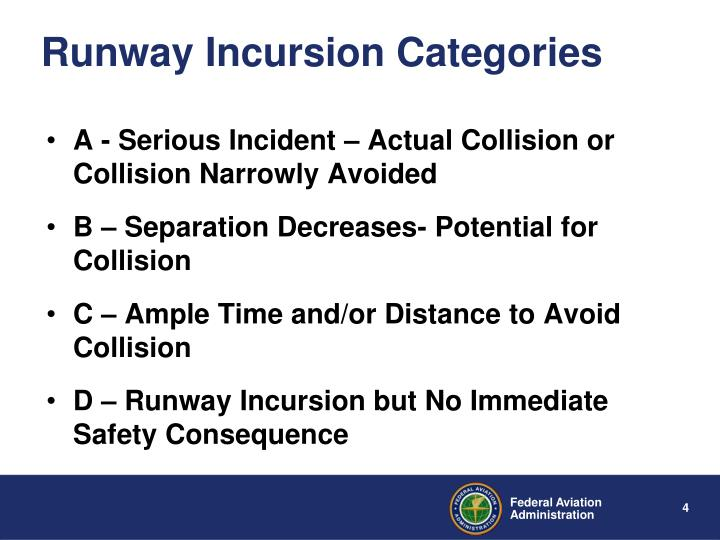Runway Incursion Categories