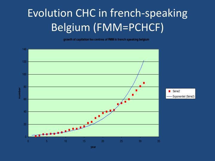 Evolution CHC in french-speaking Belgium (FMM=PCHCF)