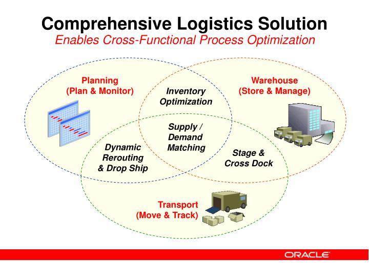 Comprehensive Logistics Solution