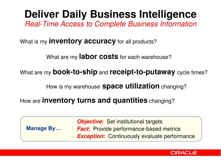 Deliver Daily Business Intelligence