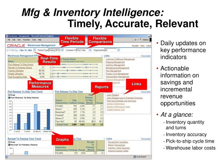 Mfg & Inventory Intelligence: