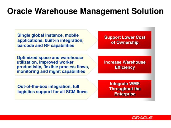 Oracle Warehouse Management Solution