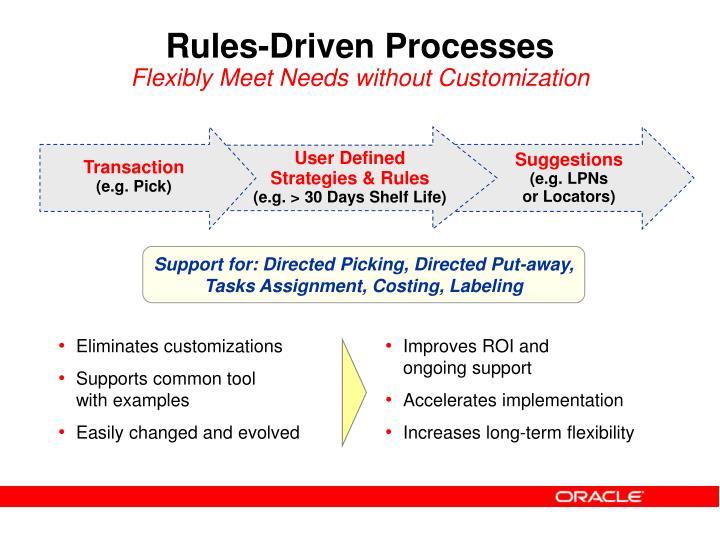 Rules-Driven Processes