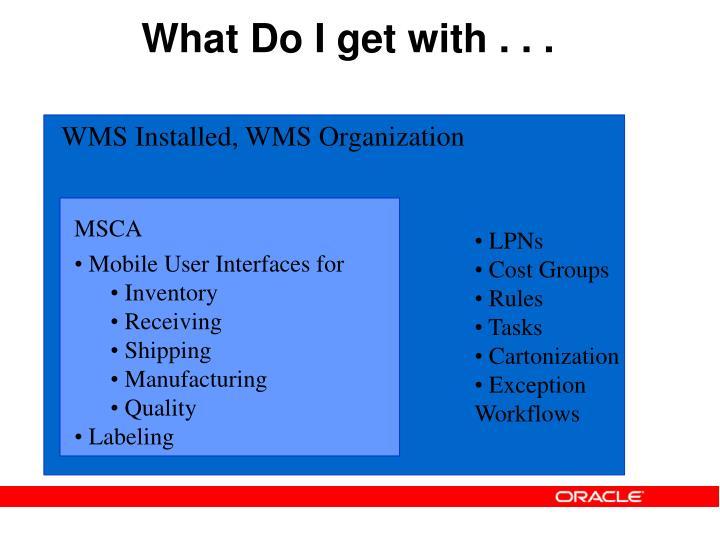 WMS Installed, WMS Organization
