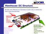 warehouse dc structure