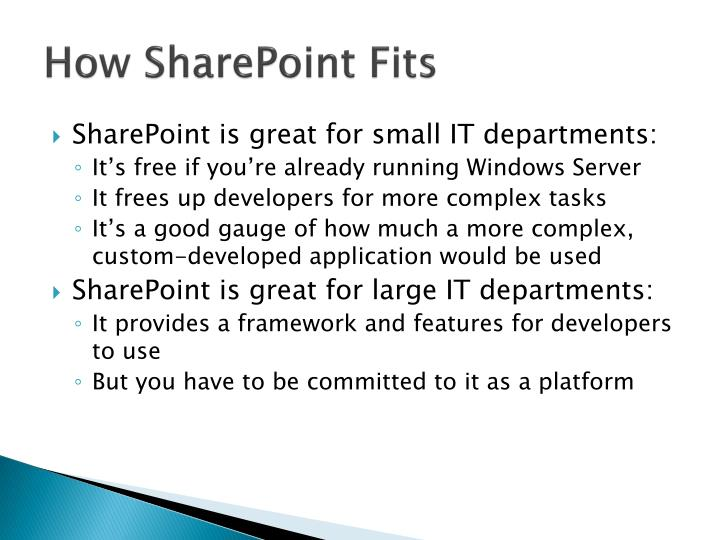 How SharePoint Fits