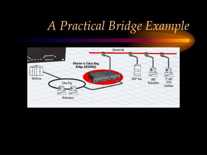 A Practical Bridge Example