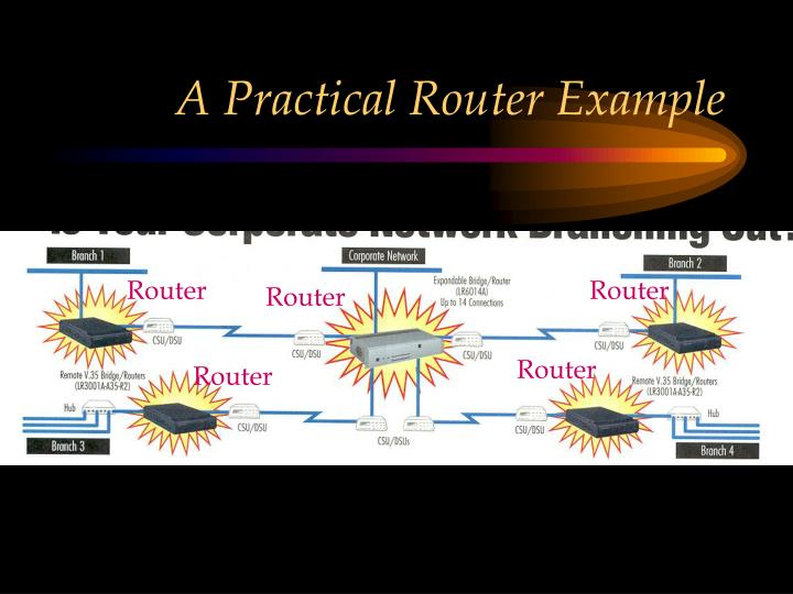 A Practical Router Example