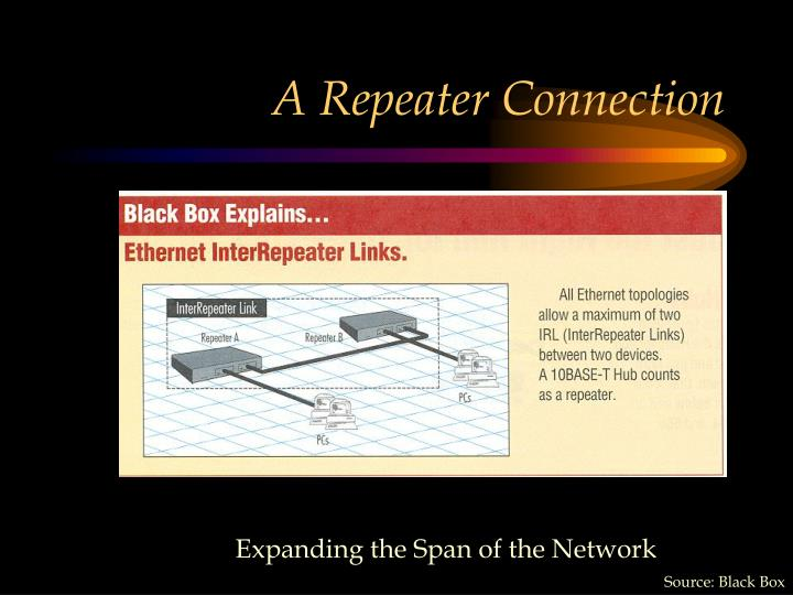 A Repeater Connection