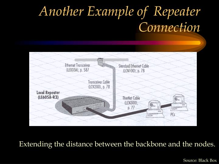 Another Example of  Repeater Connection
