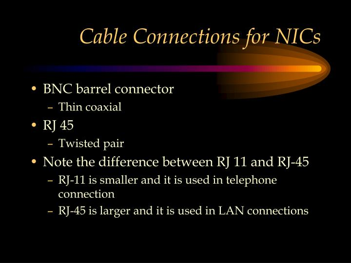 Cable Connections for NICs