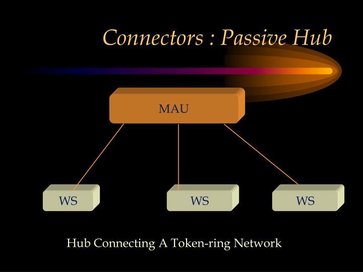 Connectors : Passive Hub