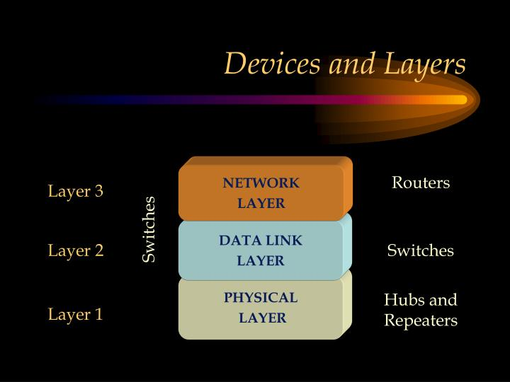 Devices and Layers