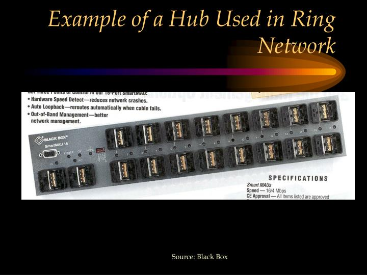 Example of a Hub Used in Ring Network