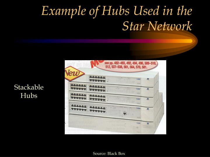 Example of Hubs Used in the Star Network