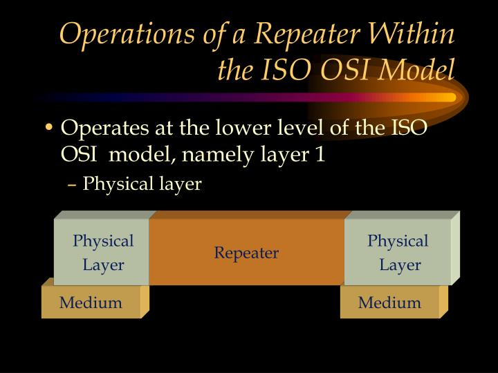 Operations of a Repeater Within the ISO OSI Model