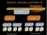 routers switches and hubs in perspective