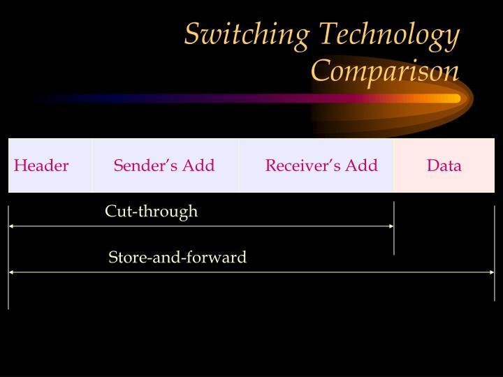 Switching Technology Comparison