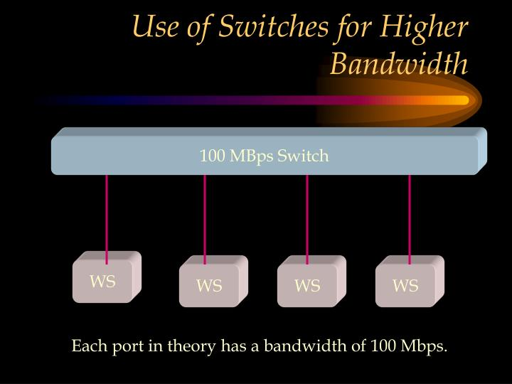 Use of Switches for Higher Bandwidth