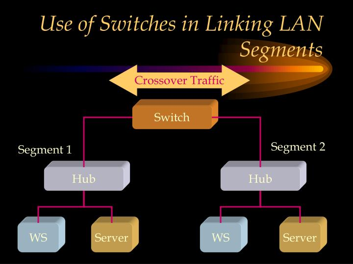 Use of Switches in Linking LAN Segments