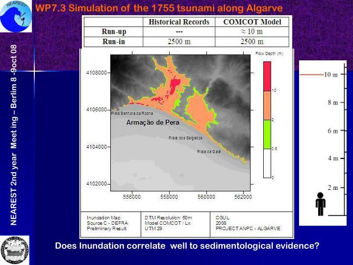 WP7.3 Simulation of the 1755 tsunami along Algarve