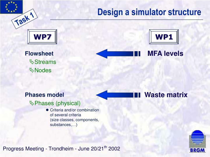 Design a simulator structure