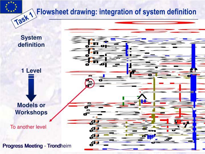 Flowsheet drawing: integration of system definition