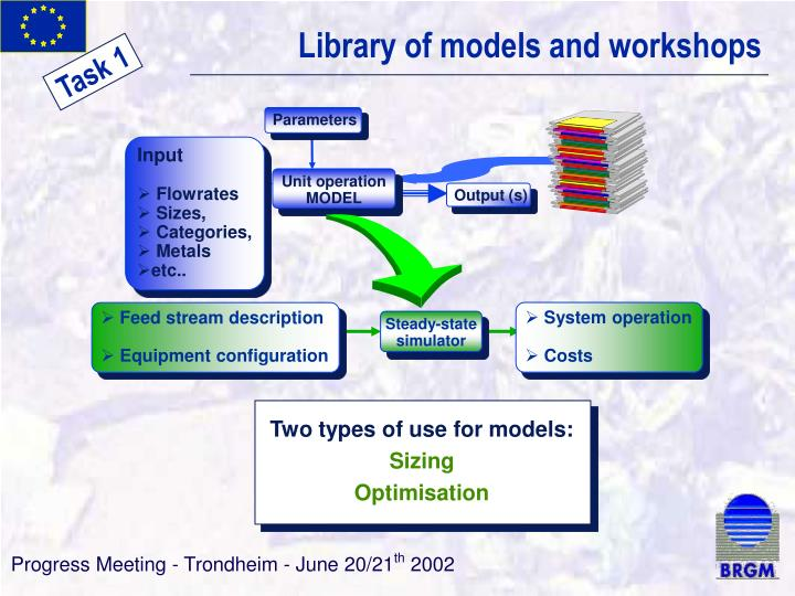 Library of models and workshops
