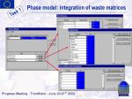 phase model integration of waste matrices