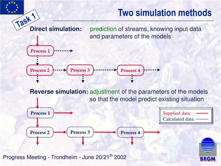 Two simulation methods