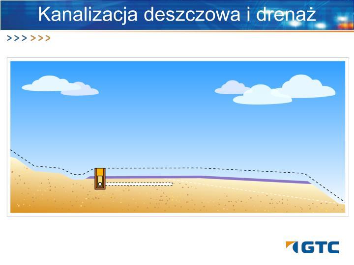 Kanalizacja deszczowa i drenaż