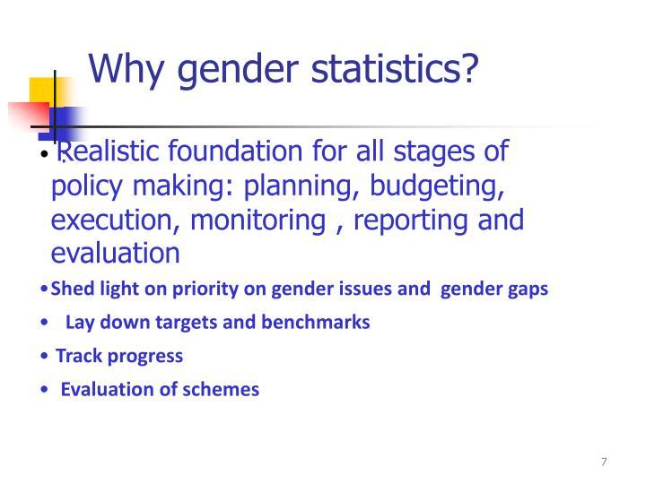Why gender statistics?