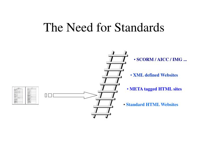The Need for Standards