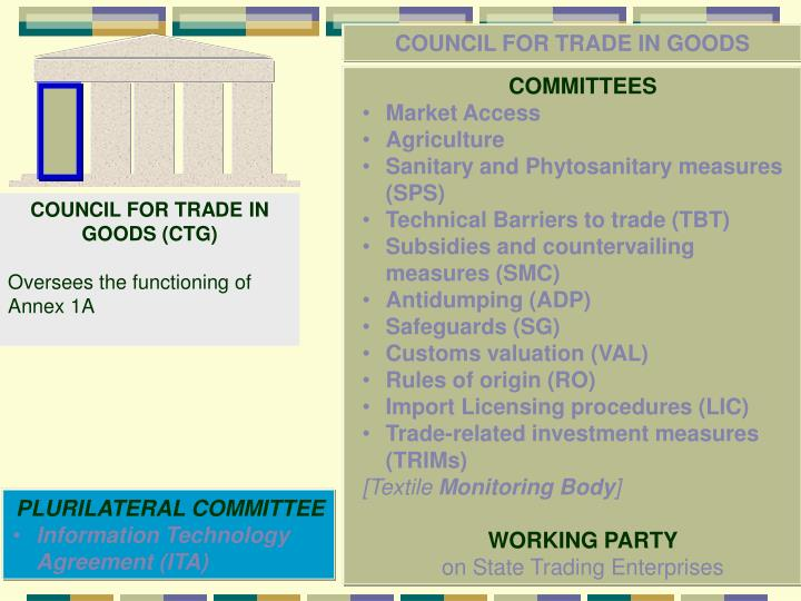 COUNCIL FOR TRADE IN GOODS