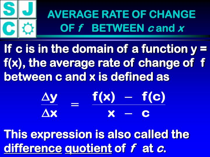 AVERAGE RATE OF CHANGE OF