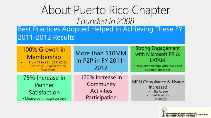 About puerto rico chapter founded in 2008